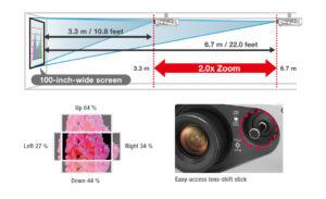 Obiettivo zoom PT-FRZ60