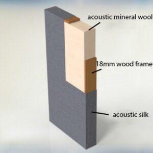 Pannelli acustici