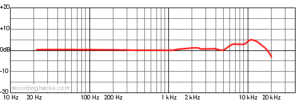 Schema del microfono ksm44a