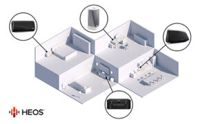Sistema multi-room HEOS
