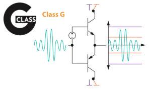 Tecnologia Arcam Classe G