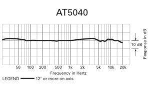 at5040-microfono-diagramma