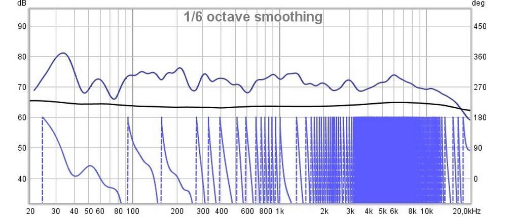 valore di pressione acustica di misurazione acustica (2)-Misure acustiche