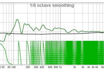 valore di pressione acustica di misurazione acustica